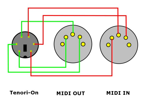 tenori on midi cable pin layout tonnemans blog arcade button midi arduino schematic pin layout of the tenori on midi port to midi connectors