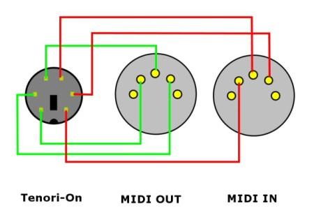 pin layout of the tenori-on midi-port to midi connectors